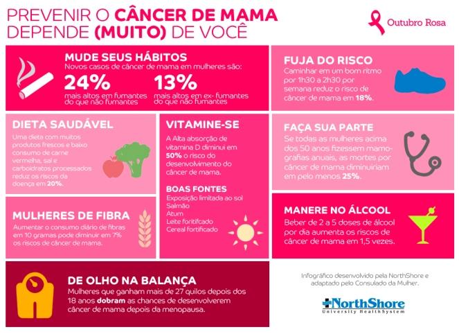 INFOGRAFICO_cancerdemama1 previna